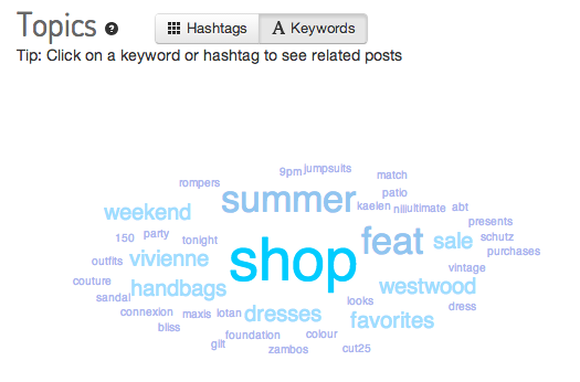 Keywords used by consumers linking to Gilt.com's women section