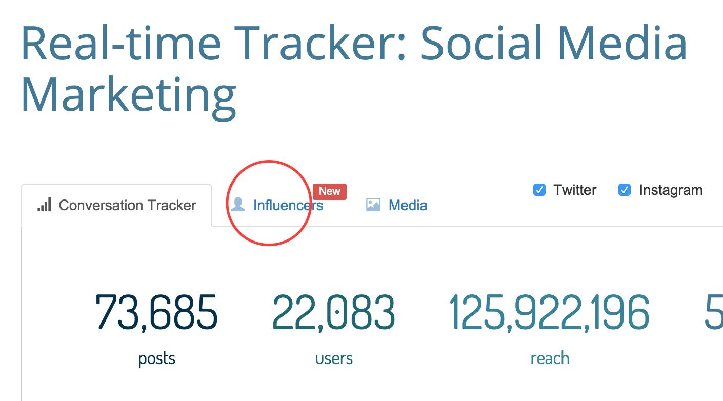 Real--time tracker for Keyhole Social Media Marketing