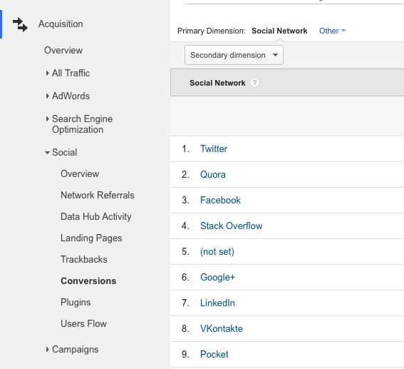 Google Analytics - Measure Impact of Social Media