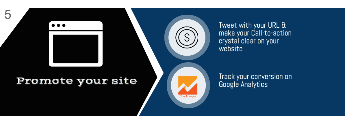Twitter Hack infographic - Include a CTA, Track Conversions on Google Analytics