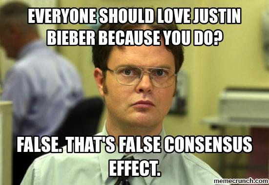 False Consensus Effect - Marketing Campaign