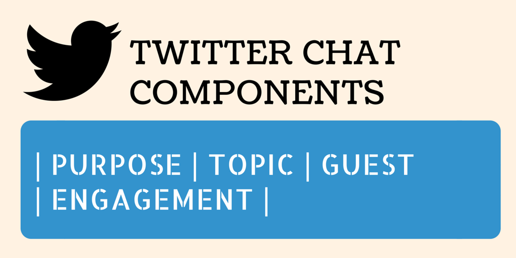 twitter chat components - by Keyhole