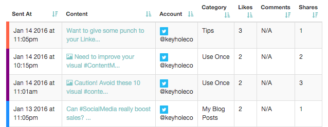 Edgar - Top 25 Social Media Analytics Tools