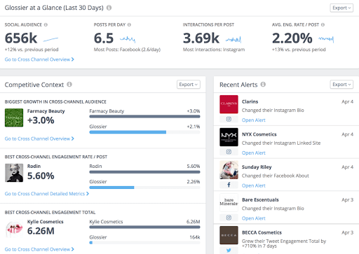 RivalIQ - Top 25 Social Media Analytics Tools