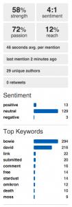 Social Mention - Top 25 Social Media Analytics Tools