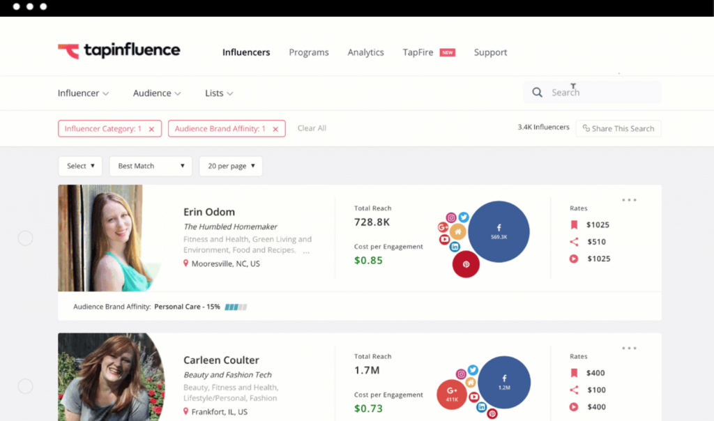 TapInfluence - Top 25 Social Media Analytics Tools