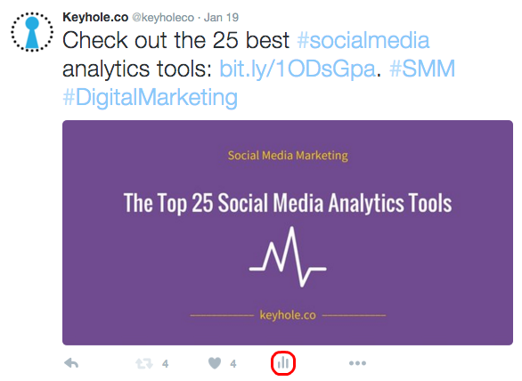 Twitter Analytics - Under-Analyzed Social Media Metrics and Tools to FMeasure Them