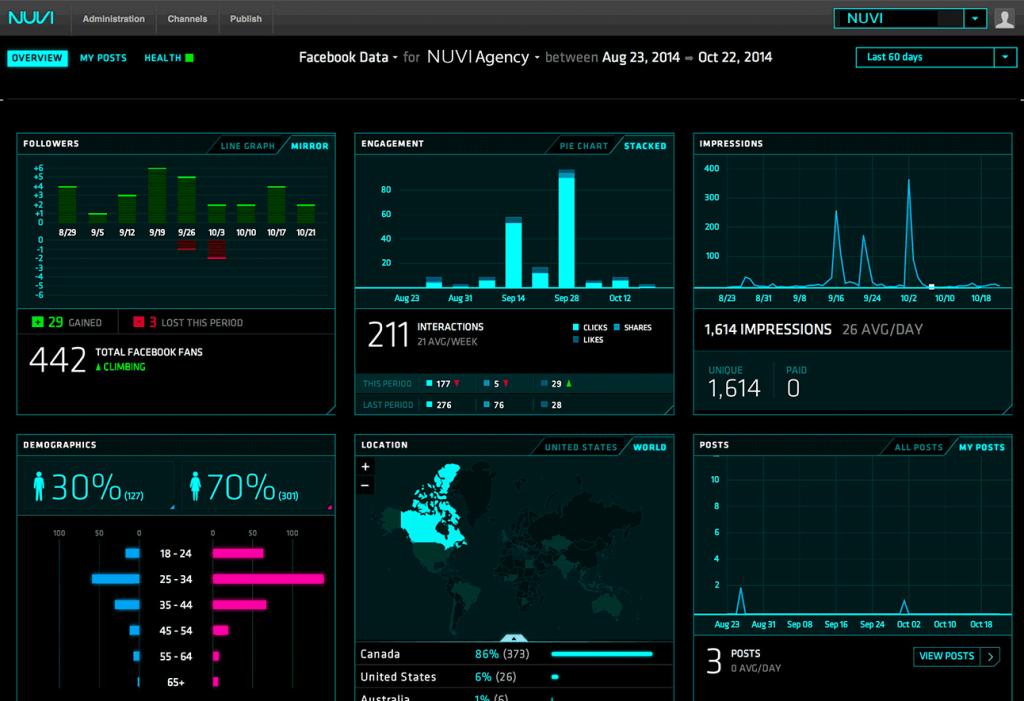 Nuvi - The Top 25 Social Monitoring Tools