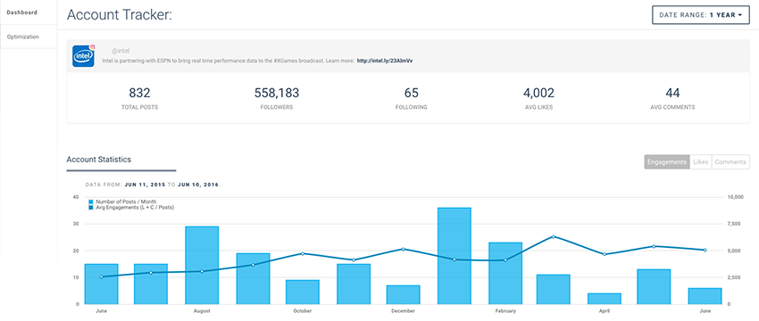 Keyhole's New Instagram Account Reporting Tool and Analytics Platform