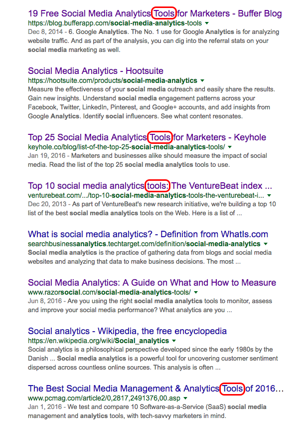 User Intent - How Social Media Affects SEO