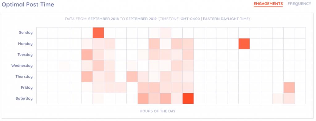 keyhole - optimal post time - audemars piguet