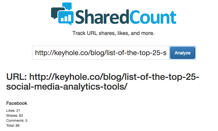 Shared Count - Top 20 Facebook Analytics Tools
