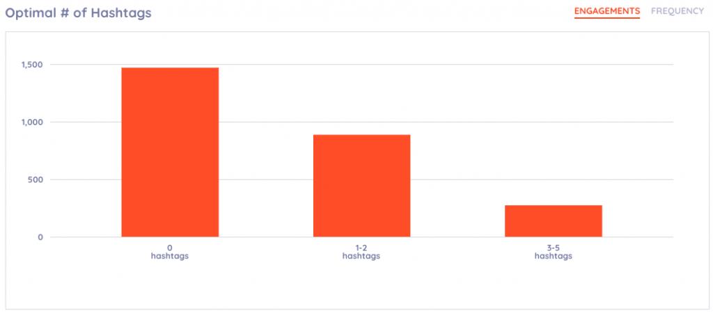 keyhole - optimal number of hashtags - audemars piguet