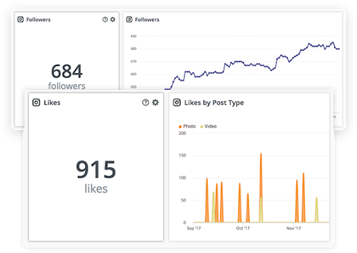 Hootsuite - Top 15 Instagram Analytics Tools and Metrics that Matter