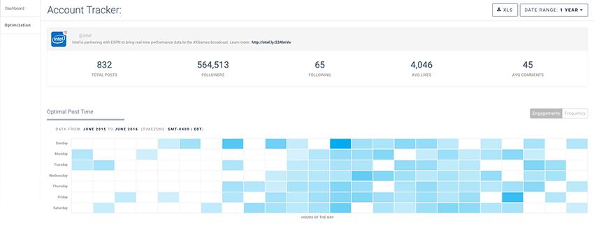 Keyhole - Top 15 Instagram Analytics Tools