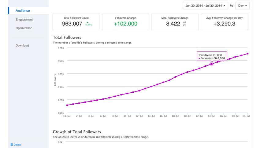 Minter - Top 15 Instagram Analytics Tools