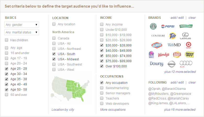 Influencer marketing audience analysis - demographics pro