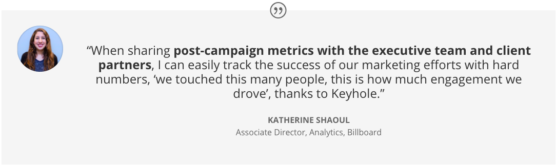 Campaign Analytics - Social Media Analytics - Dashboards - Billboard for Keyhole