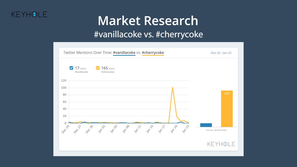 Market Research Sample - QuickTrends - social media insights twitter analytics