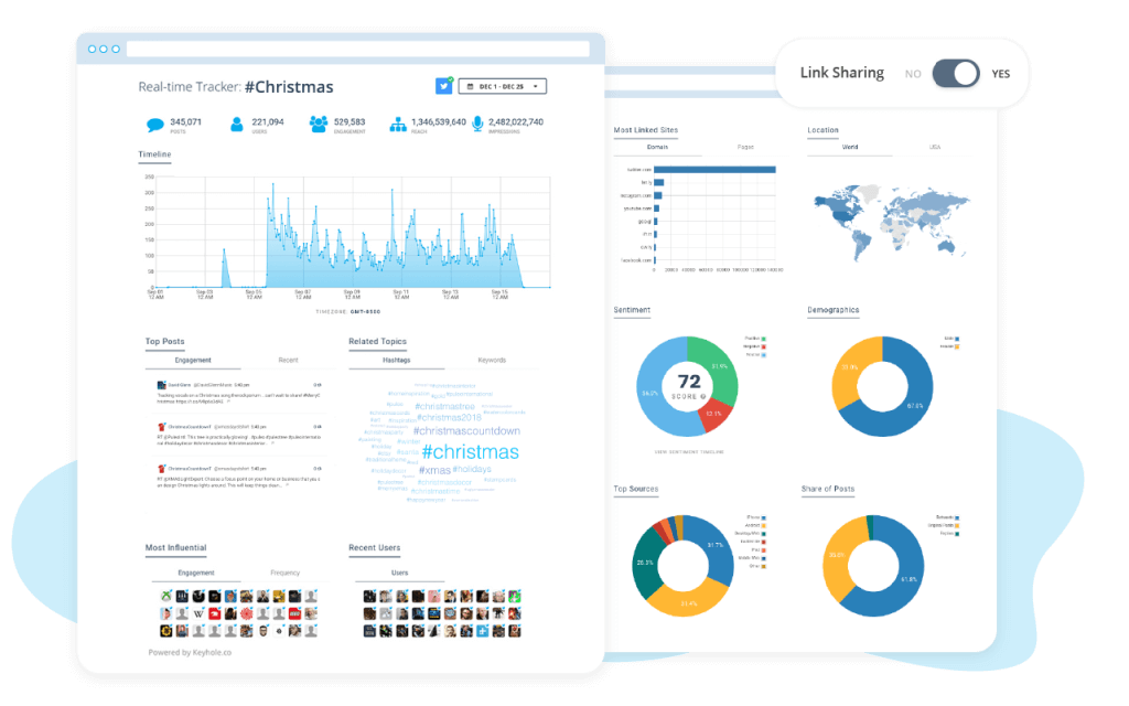 Visually Simple and Comprehensive Reports