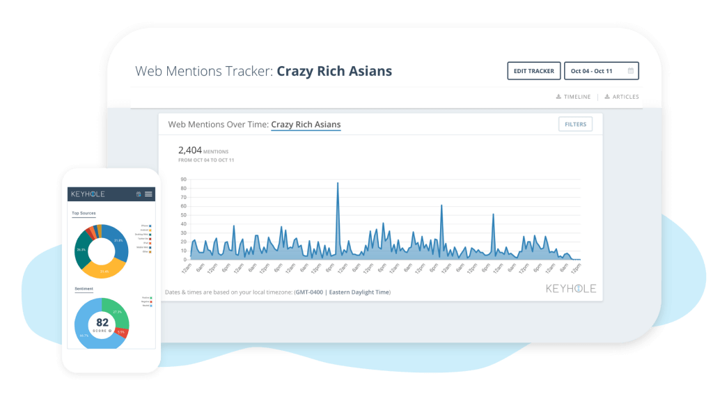 Brand Mentions Dashboard