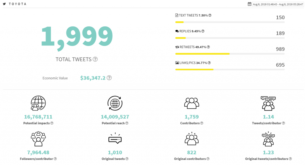 TweetBinder - Top 3 Topsy Alternatives