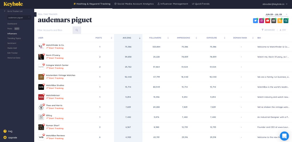 Advanced_screenshot_Influencer_Management