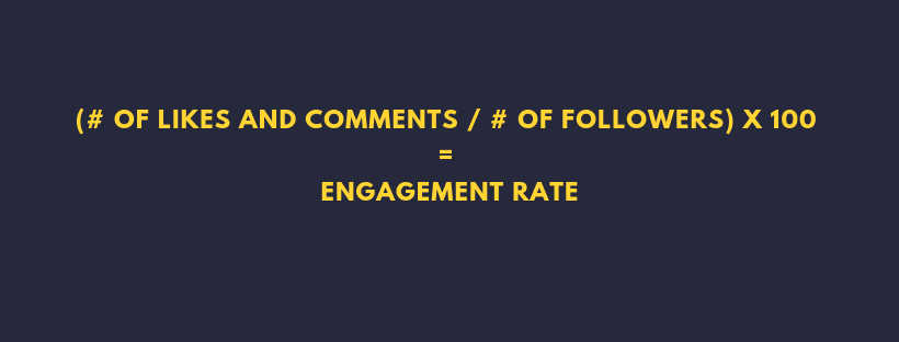 Engagement rate is a metric used to measure the success of Instagram influencer marketing campaigns. The formula to calculate the engagement rate is the number of likes and comments divided by the number of followers, multiplied by 100.