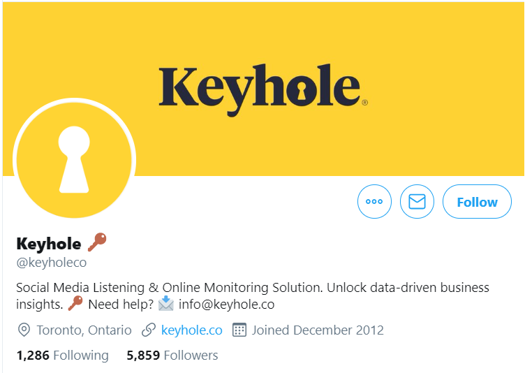 A screenshot of Keyhole's Twitter profile, showcasing the profile picture, header, and bio.