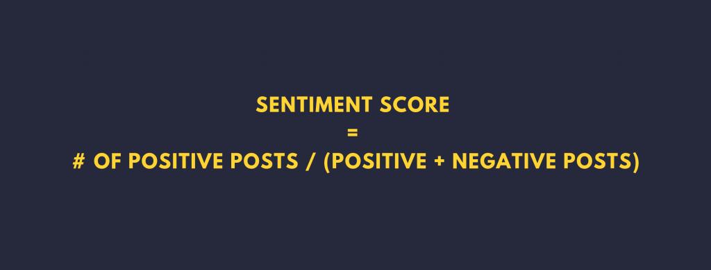 sentiment score formula