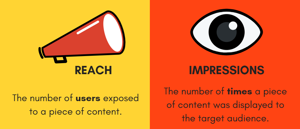 Reach vs impressions infographic