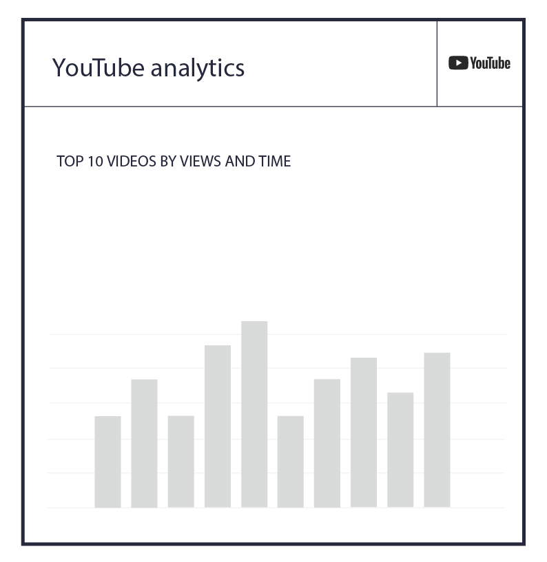 Youtube-analytics-channel