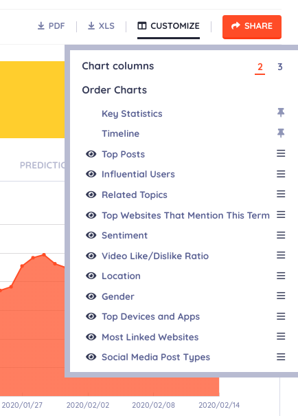 Custom_reports - Social Media Analytics - Keyhole