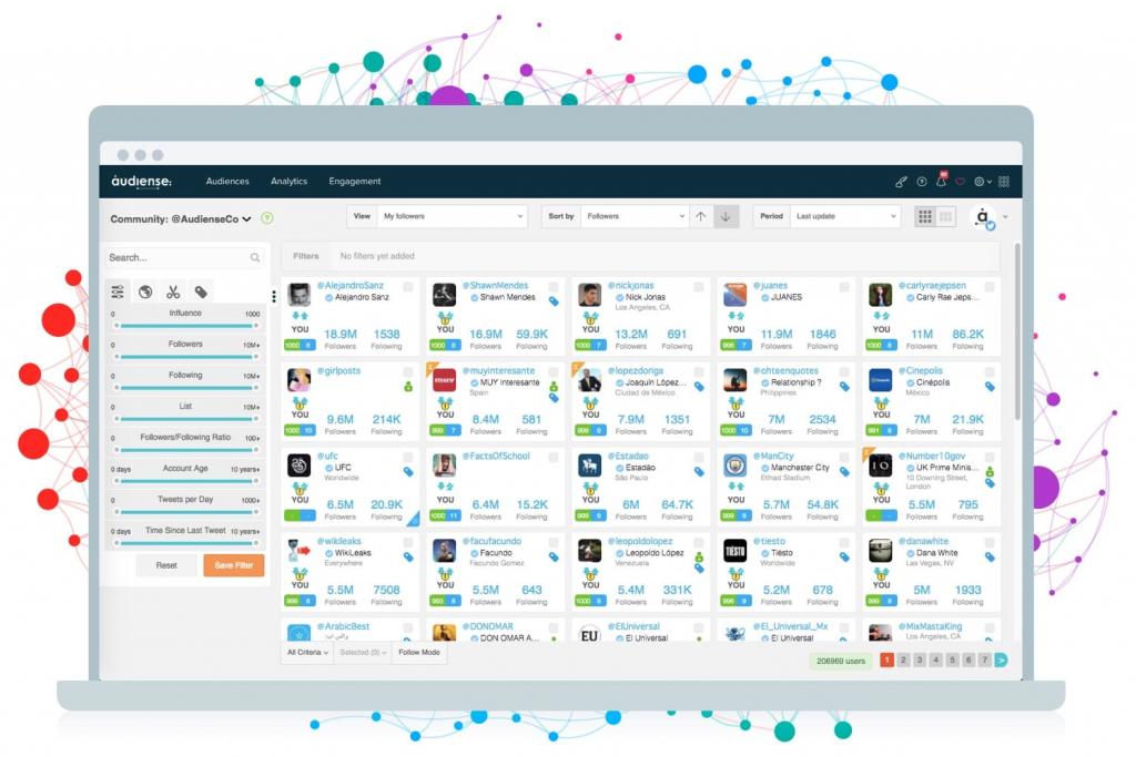 Keyhole - Top 25 Social Media Monitoring Tools - Audiense Dashboard