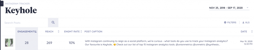Keyhole - Social Media Reporting Template - top engaging post