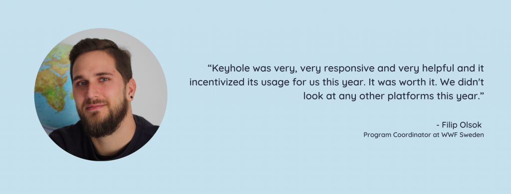 WWF Quote - Keyhole Social Media Analytics Tool