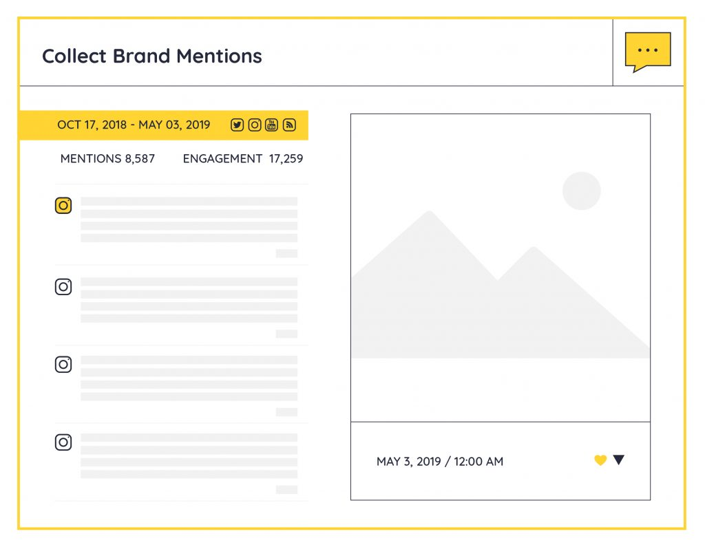 Social Media Marketing Metrics: Brand Mentions and Engagement